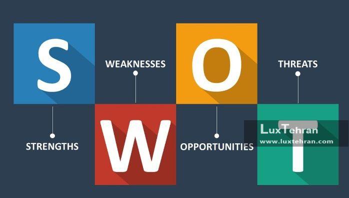 توانایی درونی یک فعالیت کسب و کار