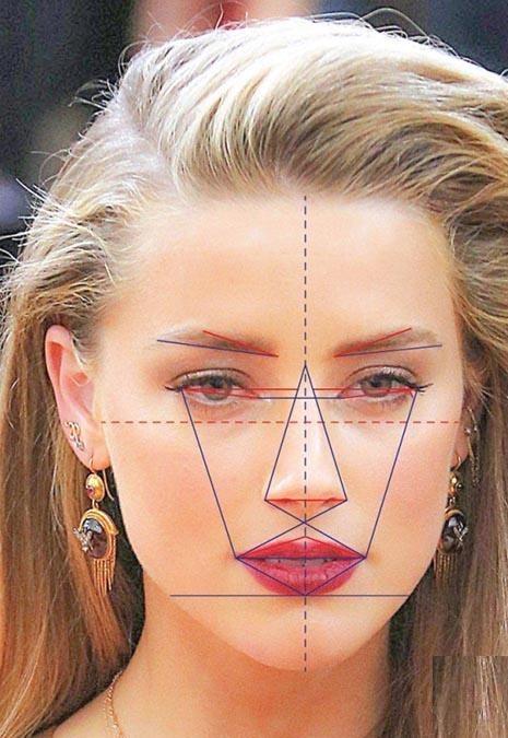 تحلیل میمیک چهره و زیبایی امبر هرد